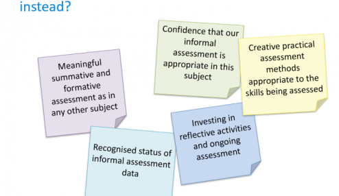 Assessment in RSHE - a creative approach
