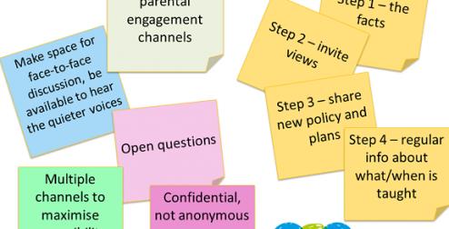 Parental engagement questions about RSE
